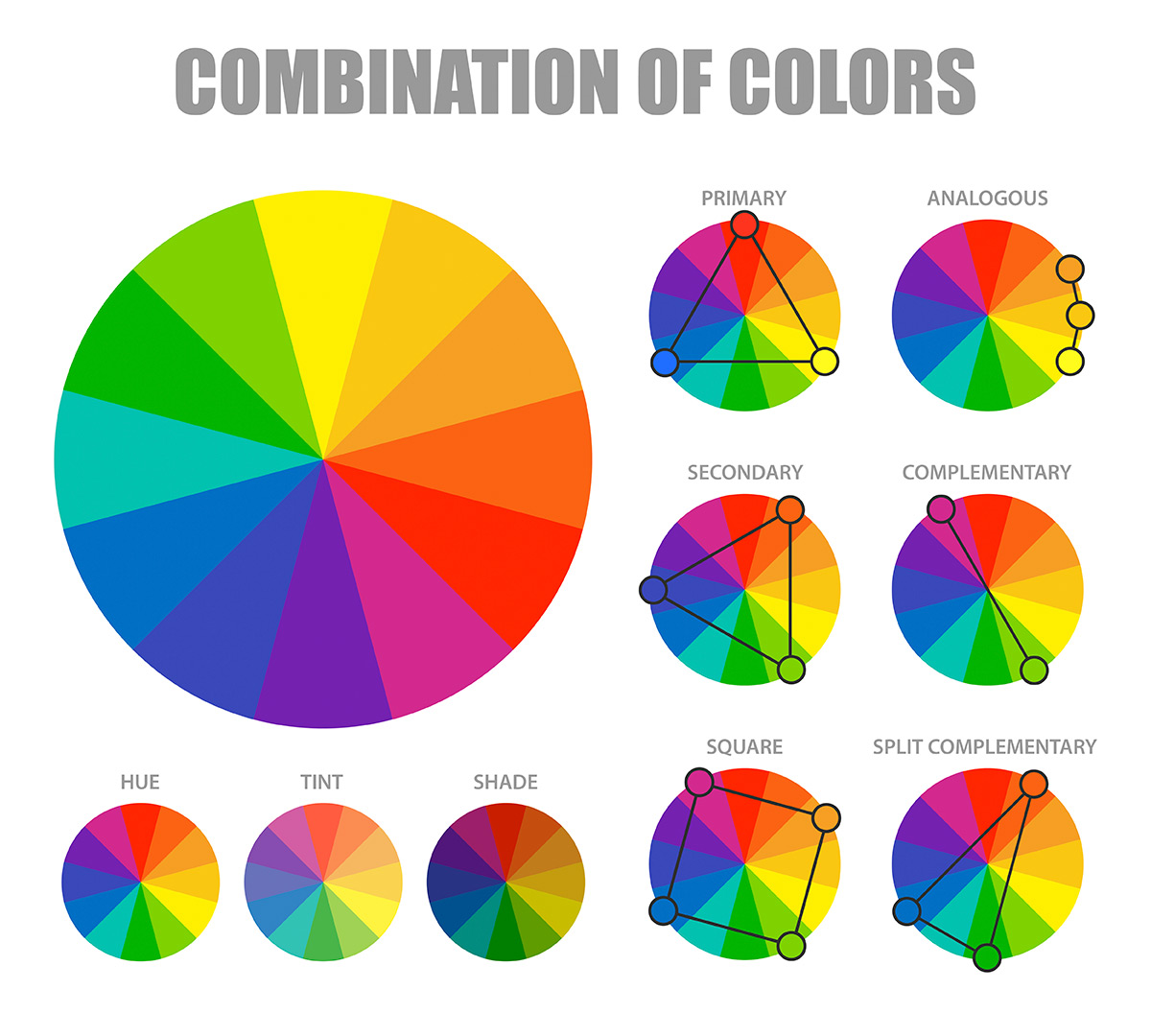 Color Wheel How To Use A Color Wheel To Find The Perfect Color