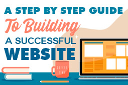 Our step by step guide to building a successful business website for beginners